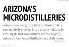 Microdistilleries Map