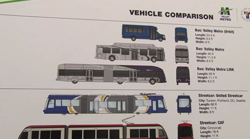 Today on Cronkite News, among supporters and opponents the Secretary of Homeland Security responds to the President's executive action on immigration. Plus, Valley Metro announced its newest transit project in Tempe, but conflicted residents haven't named this streetcar