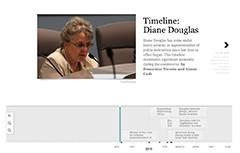 Diane Douglas Timeline